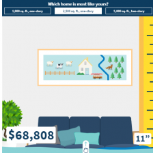 FEMA NFIP Flood Cost Calculator