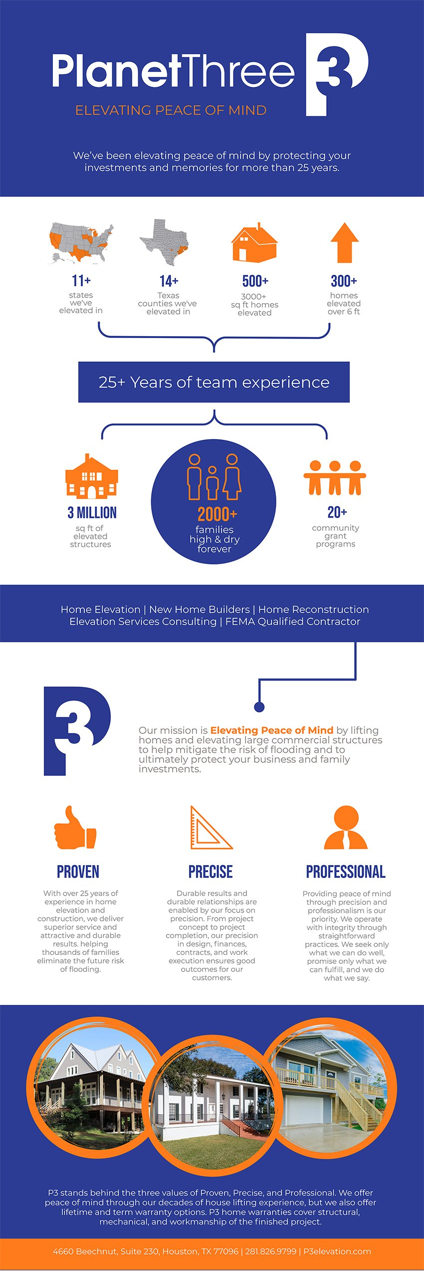 Houston House Lifting Experts Infographic