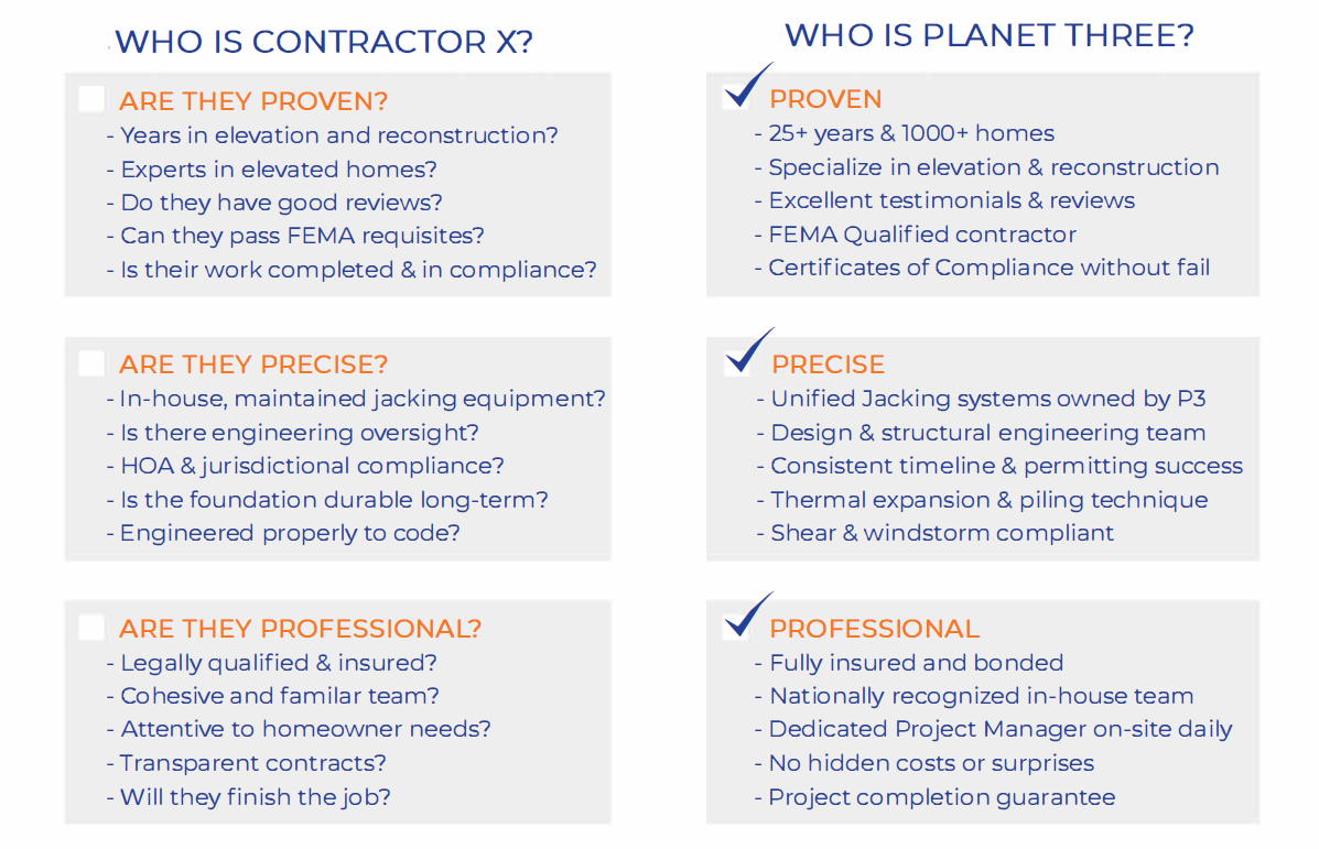 Best Home Elevation Contractor - Checklist